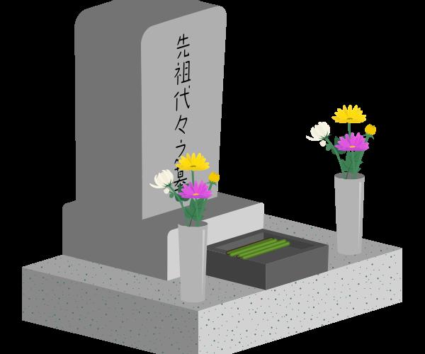 滋賀県の墓じまいは解体堂!|墓じまい|滋賀県